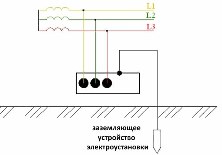Электроустановка с изолированной нейтралью