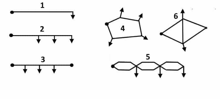 Пример наиболее распространенных конфигураций ЛЭП