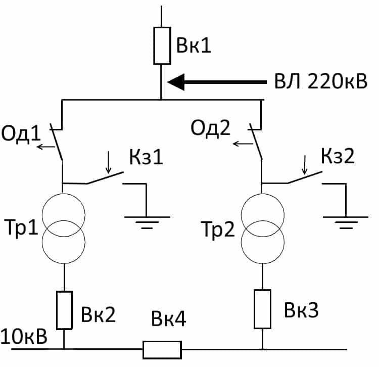 Пример подстанции с ОД-КЗ