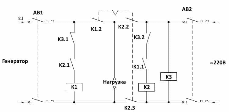 Схема АВР для дома