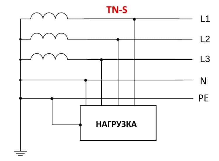 Схема заземления TN-S