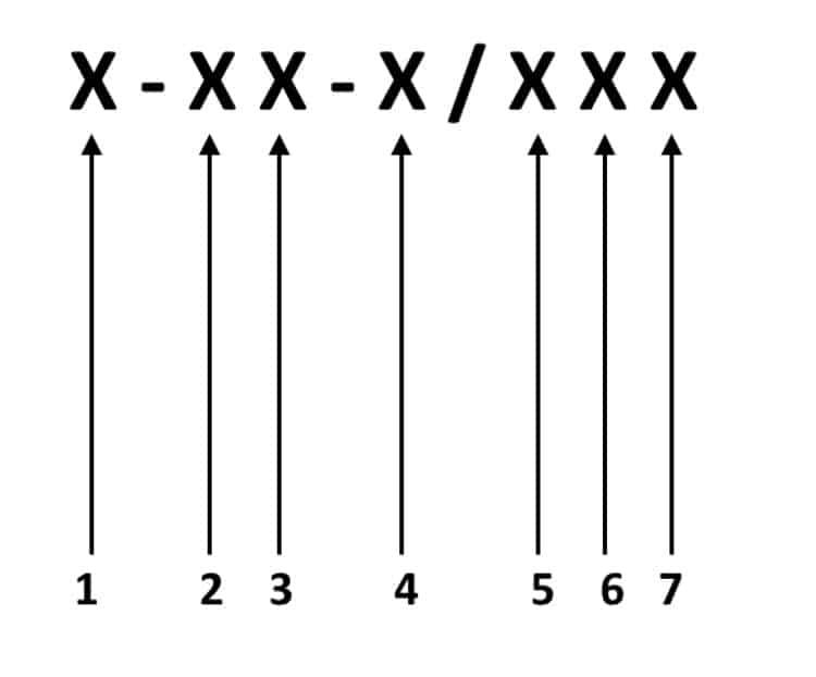 Структура маркировки выключателей