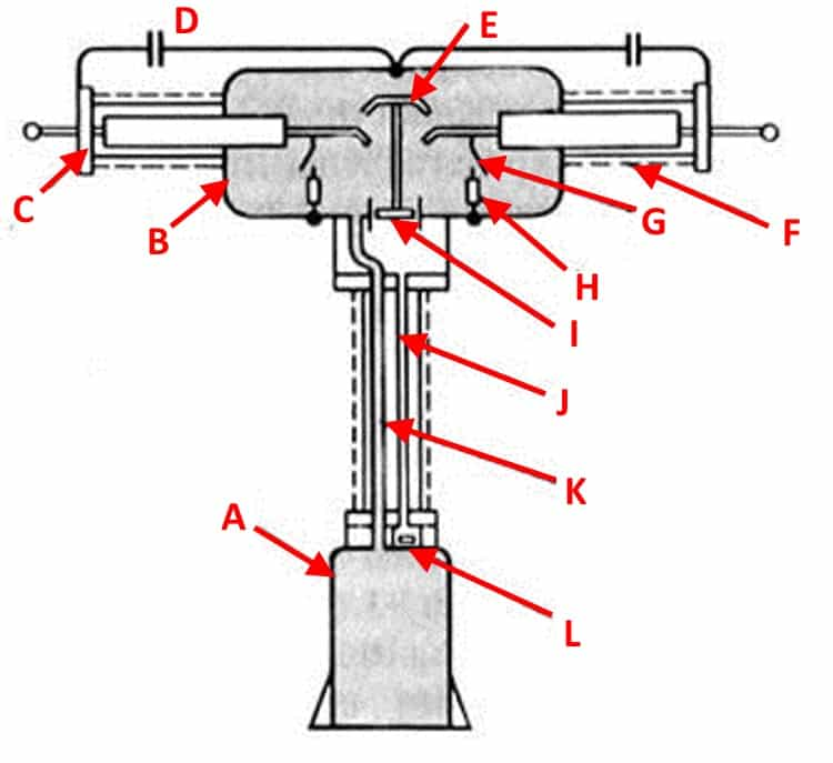Типовая конструкция воздушных выключателей серии ВВБ