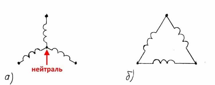 Включение обмоток: а) «звездой»; б) «треугольником»