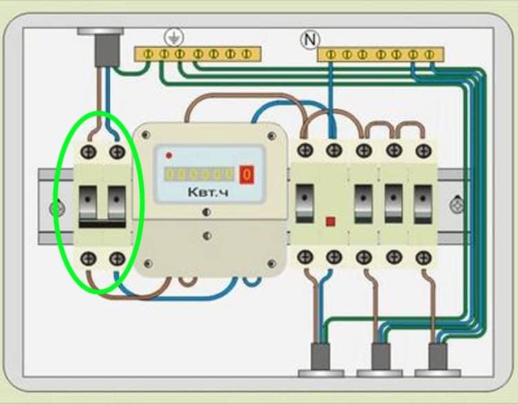 Вводный автоматический выключатель отмечен зеленым овалом