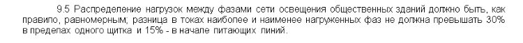 Вырезка из СП 31-110 (п 9.5)