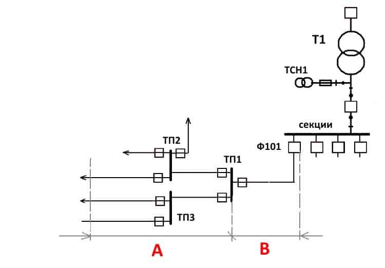 Фрагмент схемы подстанции