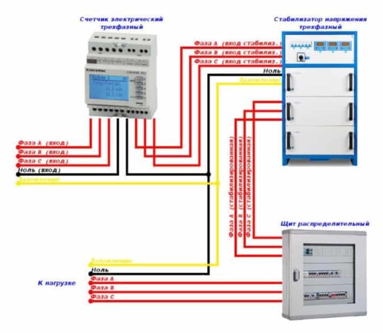 Типовое подключение 3-х фазного стабилизатора