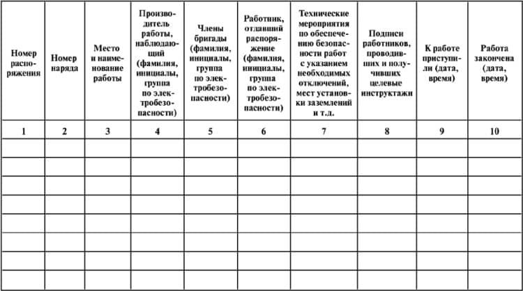 Пример оформления оперативного журнала