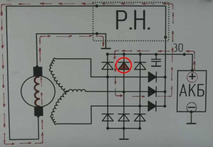 Путь тока утечки через поврежденный выпрямительный диод