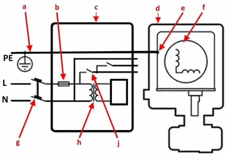Упрощенный вариант типовой схемы защитных систем