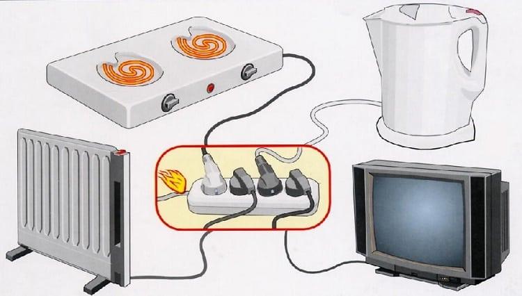 Перегрузка электросети может стать причиной короткого замыкания