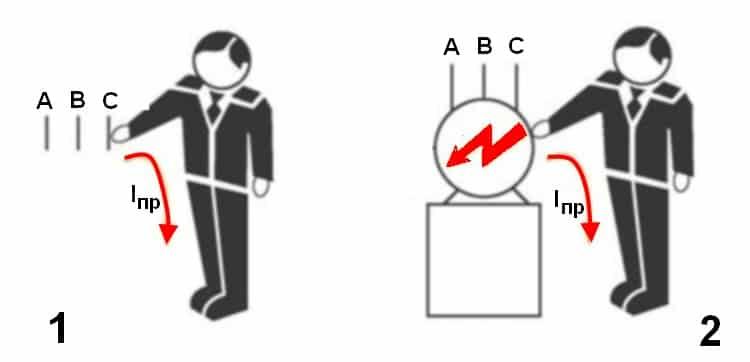 Примеры прикосновений: 1) прямое; 2) косвенное