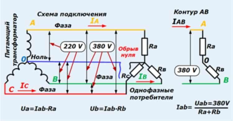 Обрыв нуля в трехфазной сети