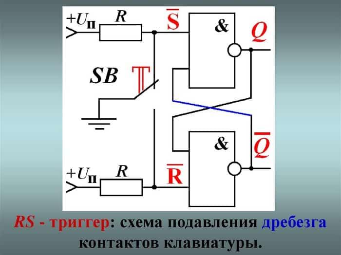 Наглядная схема подключения rs-триггеров