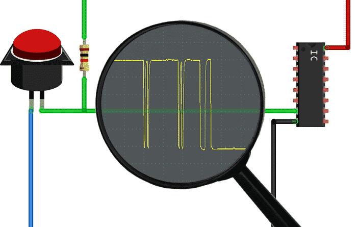 Осциллограмма коммутационного тока