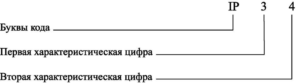 Код IP34