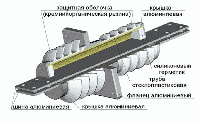 Конструкция проходного изолятора