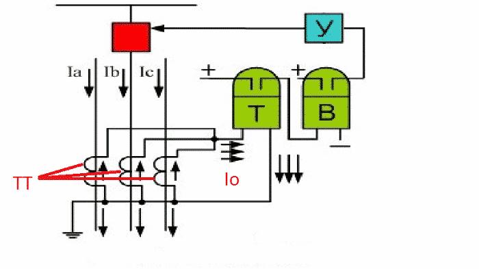 Принципиальная схема простейшей ТЗНП