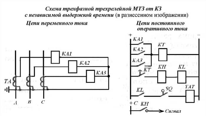 Схема трёхфазной трёхрелейной защиты