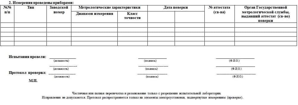 Примерная форма протокола измерения параметров системы молниезащиты