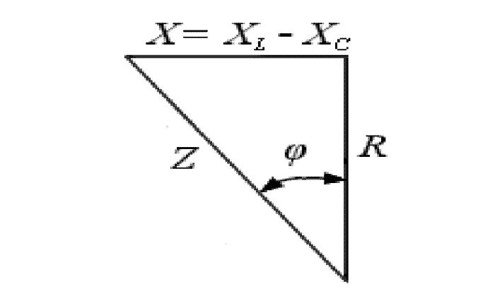 Геометрическое сложение векторов