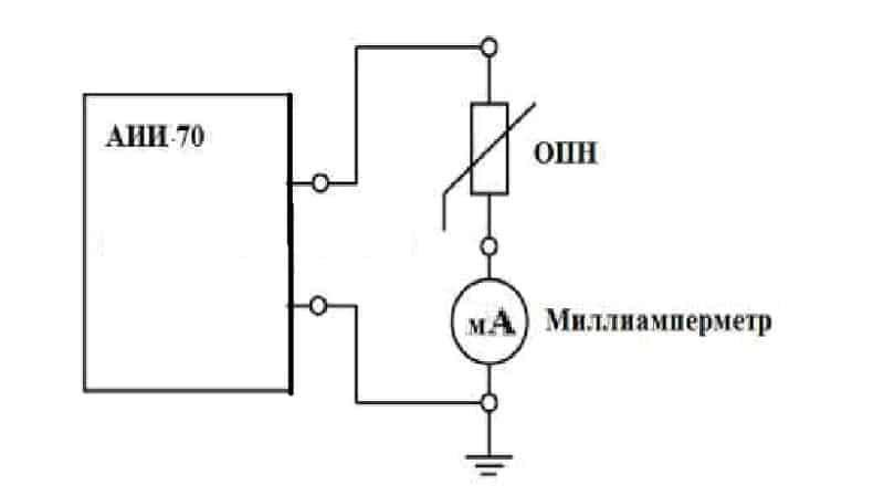 Измерение тока проводимости