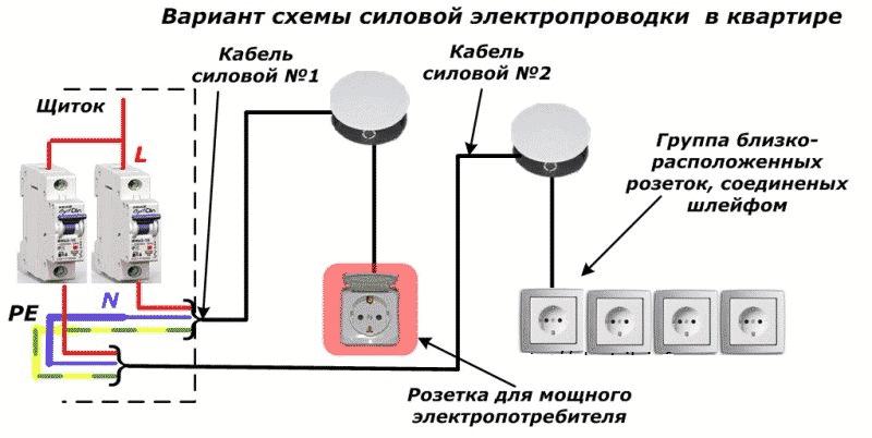 Подключение автоматов