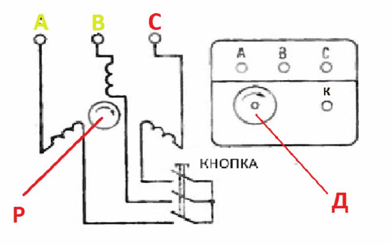 Принципиальная схема работы ФУ-2