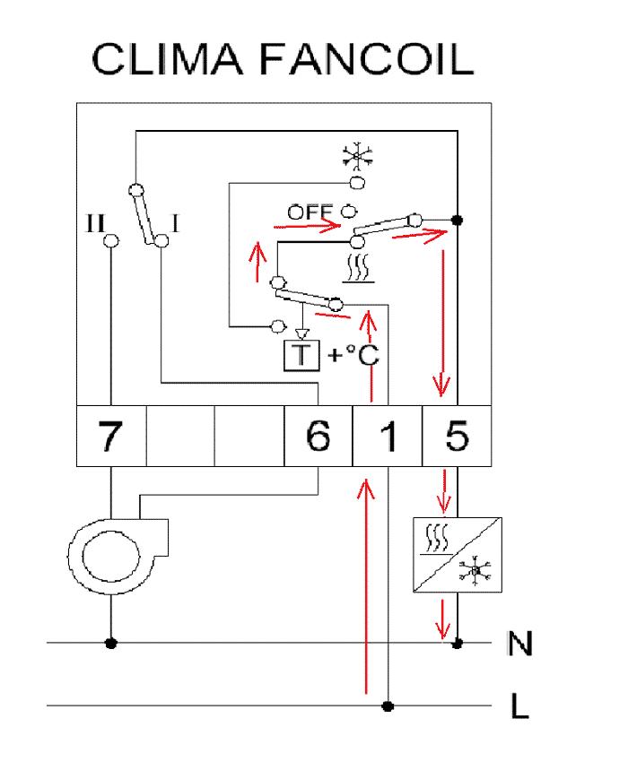 Принципиальная схема включения ORBIS FANCOIL на обогрев