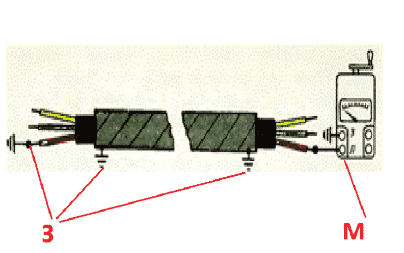 Прозвонка кабеля мегаомметром