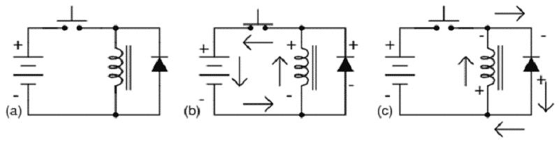 Схемы объясняющие действие шунтирующего диода