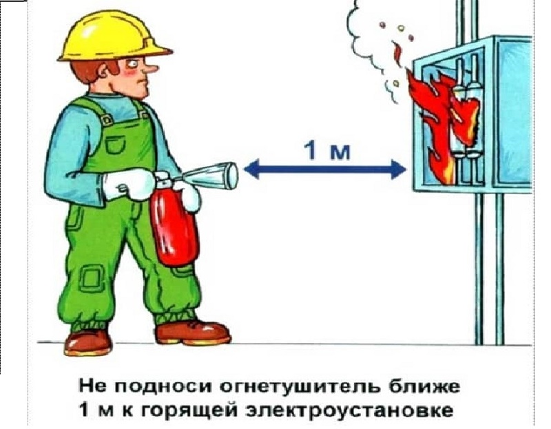 Тушение электроустановок
