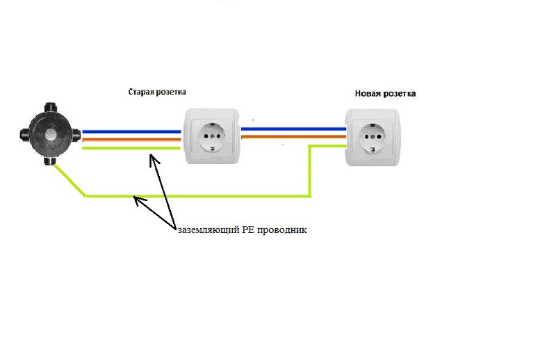 Схема соединения шлейфом