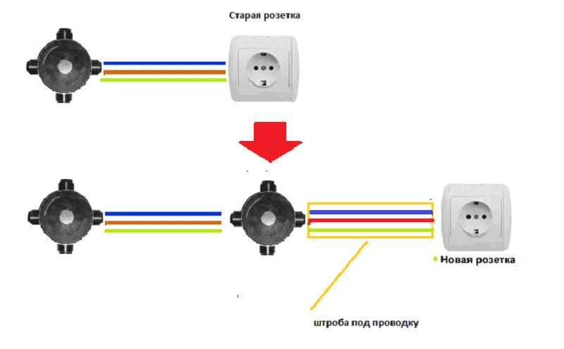 Схема удлинения провода