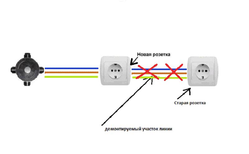 схема укорачивания провода