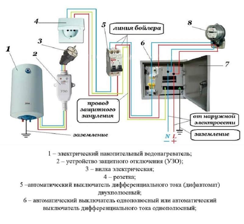 пример подключения водонагревателя