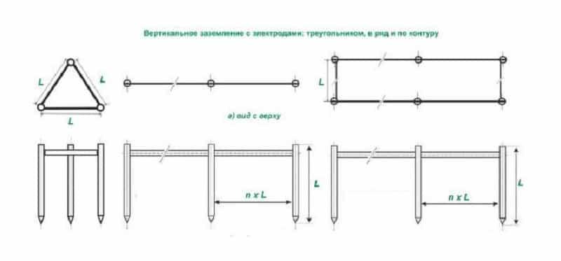 Пример схемы контура заземления