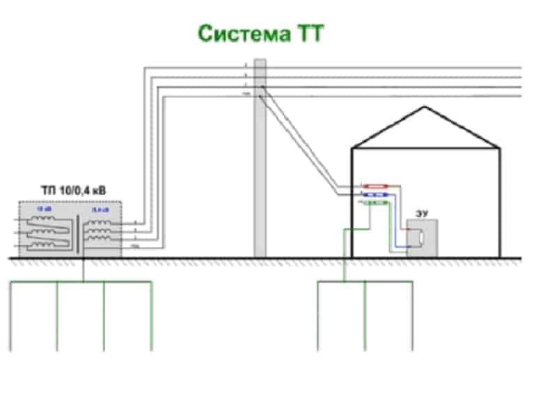Принципиальная схема подключения TT