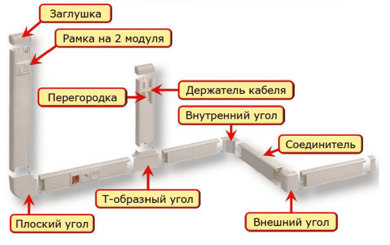 Схема монтажа парапетного короба