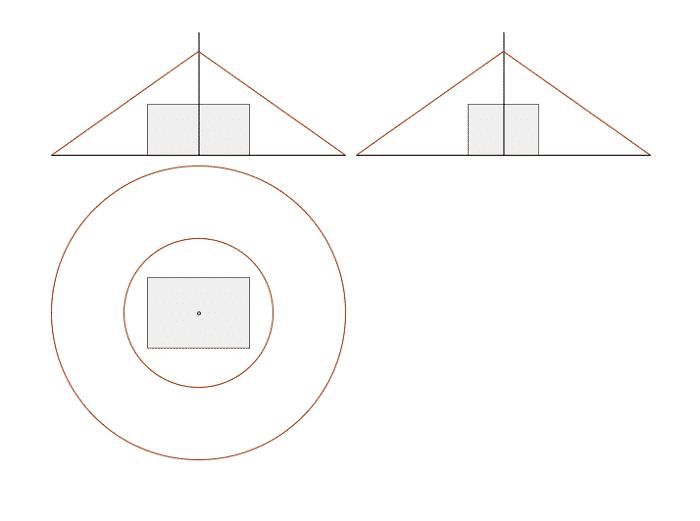 Зона защиты на плане постройки