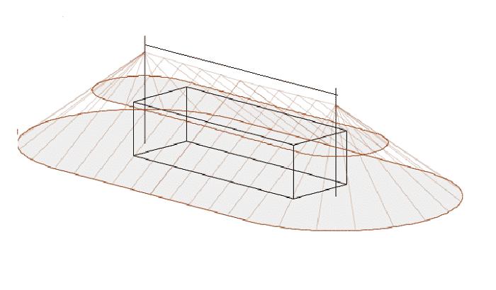 Зона защиты тросового громоотвода
