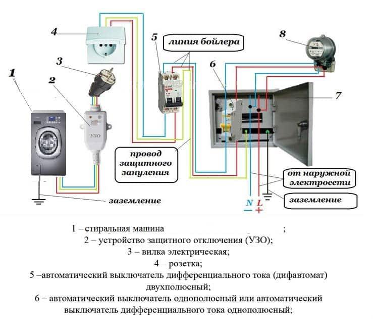 подключение УЗО для стиральной машины