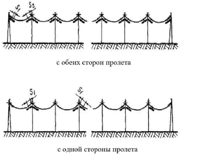 Пример установки гасителей вибрации