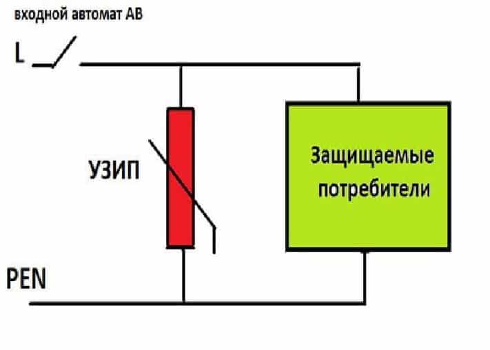 схема подключения УЗИП