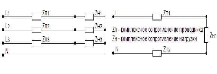 Схема замещения линии с нагрузкой