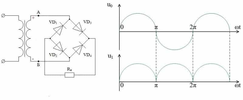 Мостовая схема двухполупериодного выпрямления