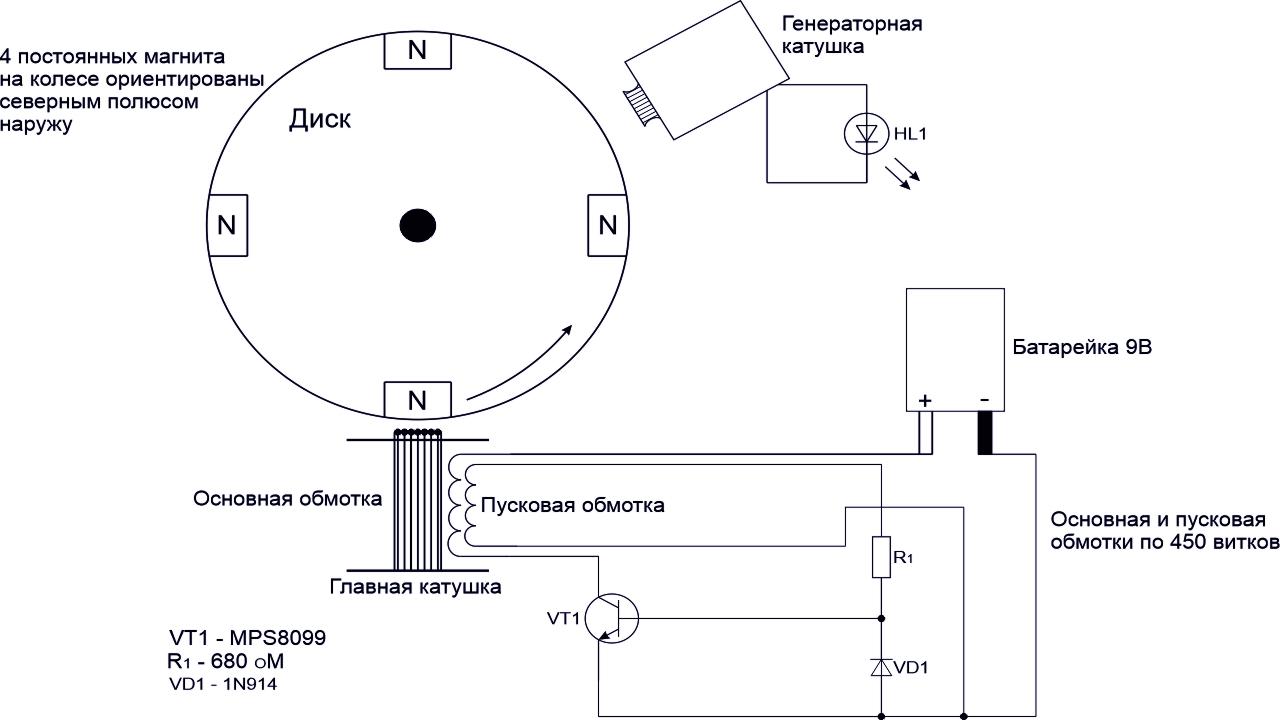 Принципиальная схема генератора Бедини