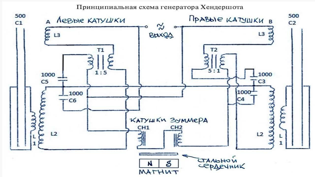 Схема генератора Хендершота