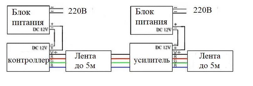 Схема с двумя блоками питания